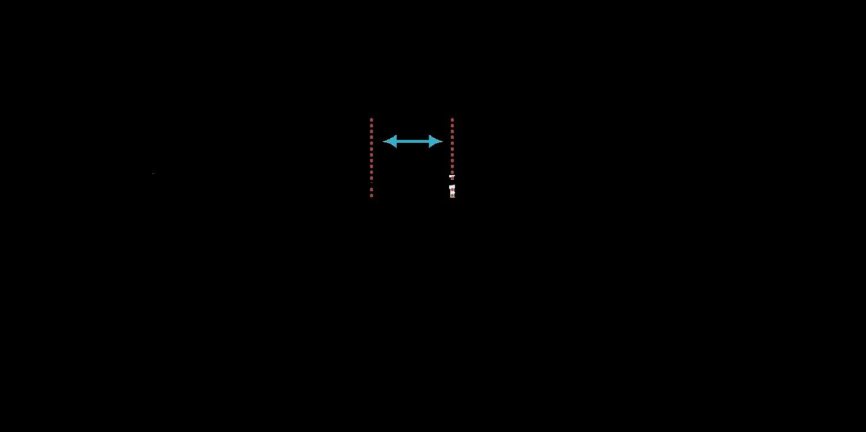 Frame Measurements